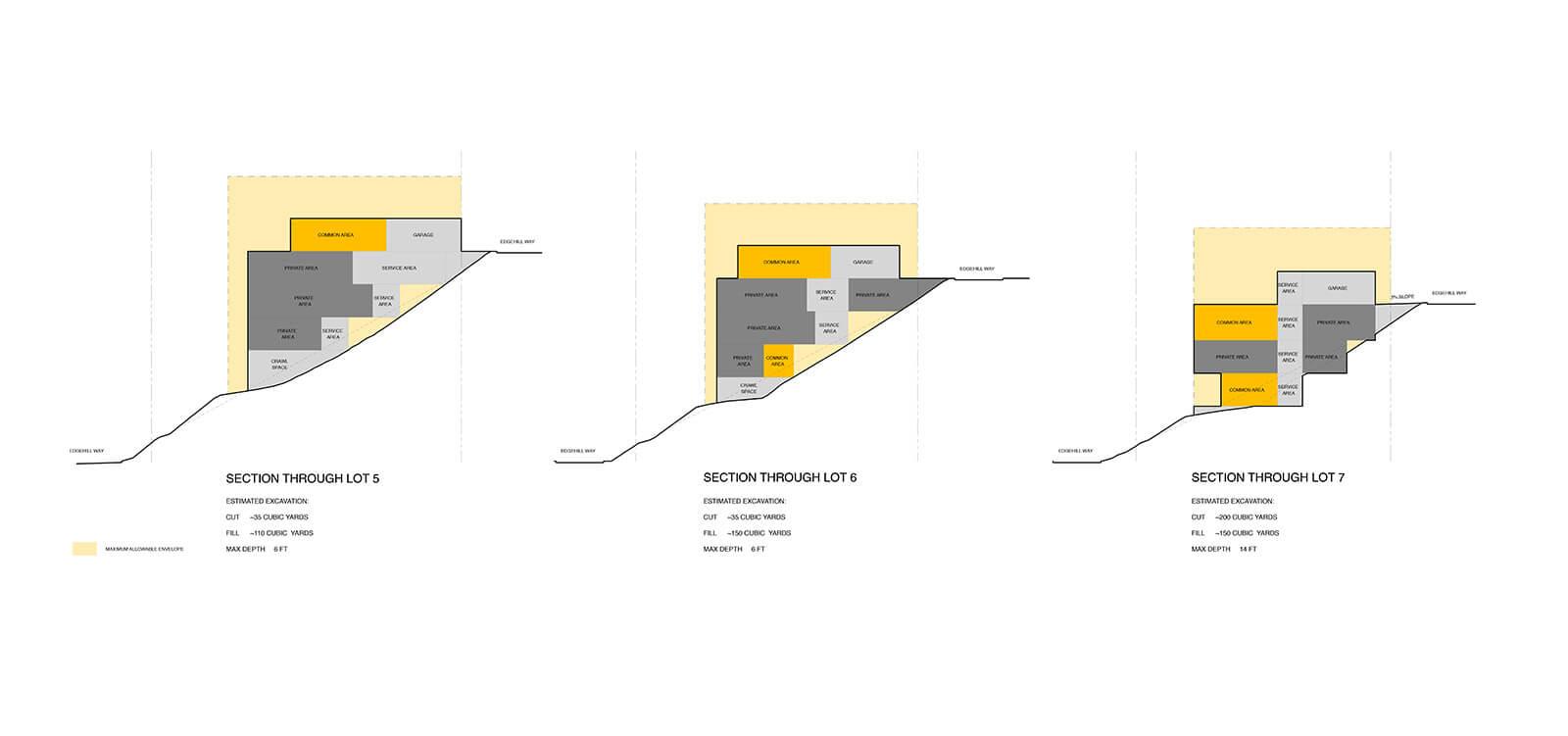 studio vara multifamily hillside master plan drawing section