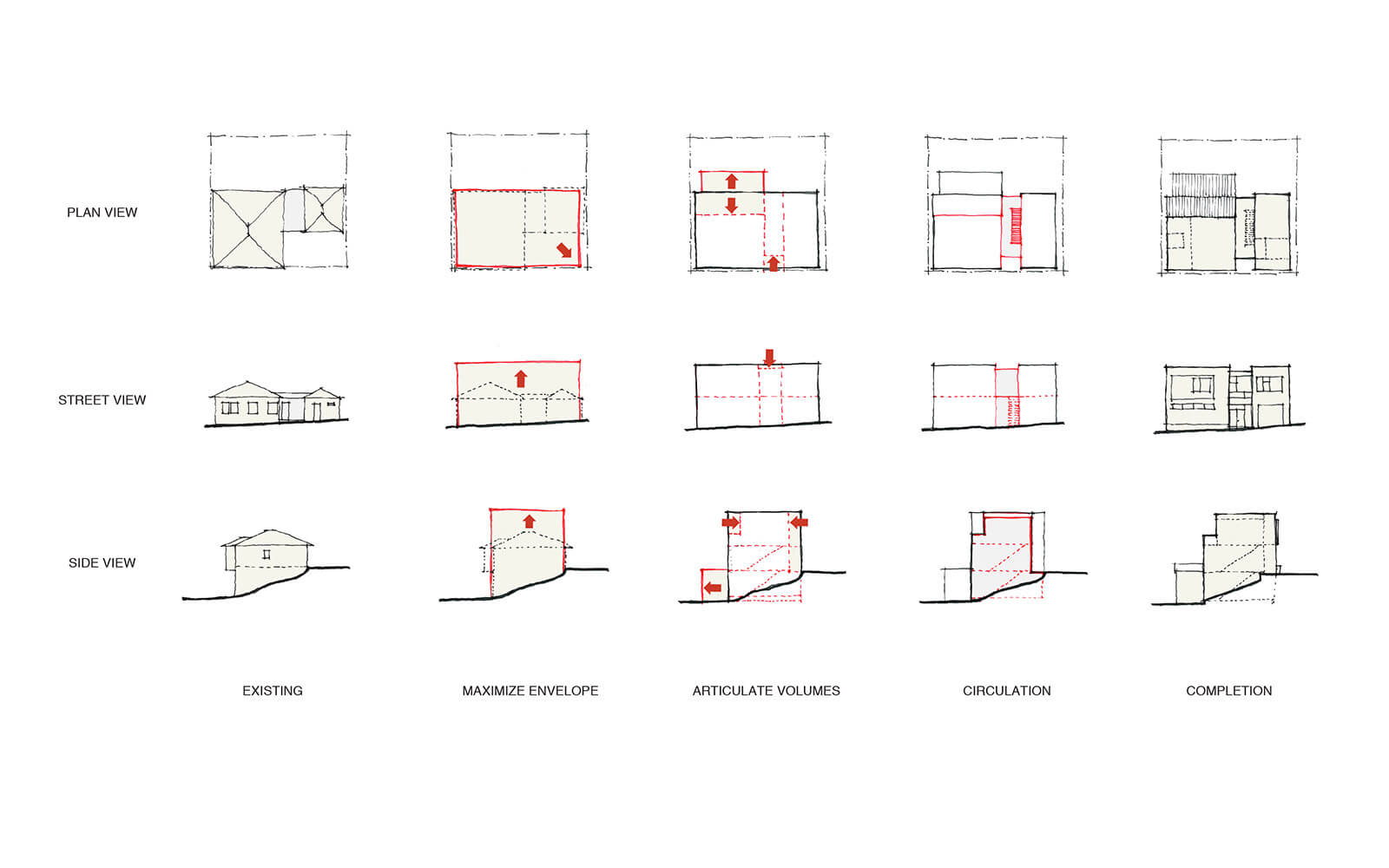 studio vara residential noe process diagram