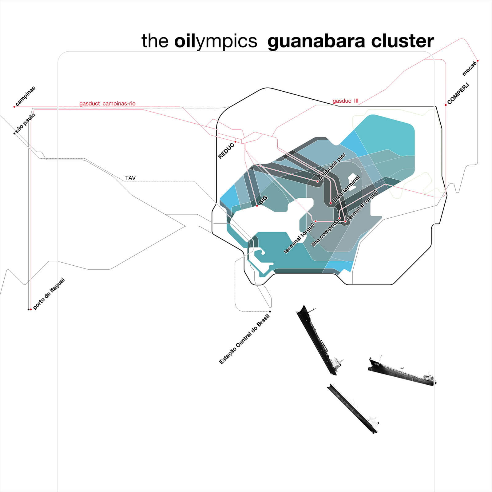 studio vara research rio-olympics drawing diagram cluster