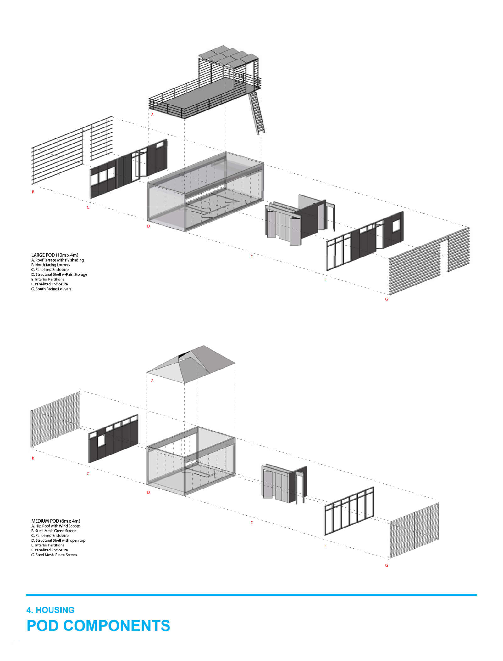 studio vara research tanzania pod components drawing